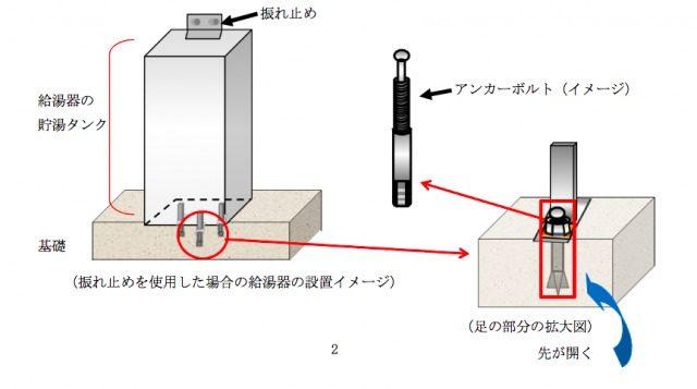 タンクの設置イメージ