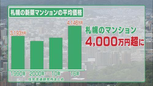 4,000万円を超える札幌の新築マンションの平均価格