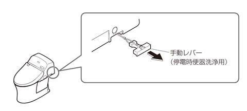 停電時専用のトイレ洗浄レバー