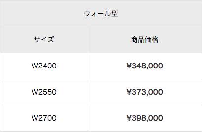 サンワカンパニー・パティーナの価格