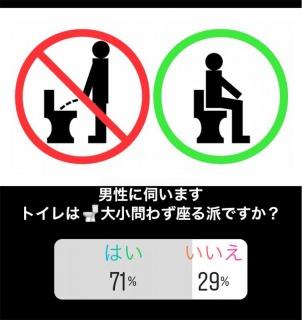 男性に伺います。トイレは大小問わず座る派ですか?