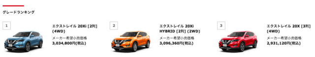 4WDの中で一番安いグレード20S