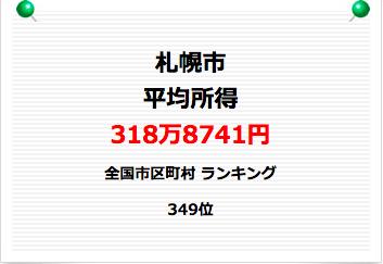 2019年札幌市の平均所得