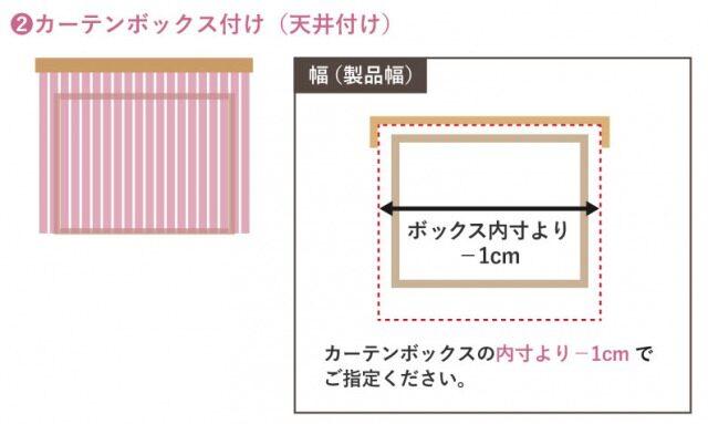 カーテンボックス付け(天井付け)のイメージ