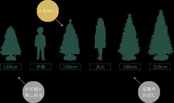 失敗しないクリスマスツリーの選び方