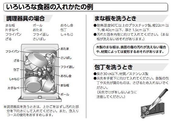 食洗機の取扱説明書