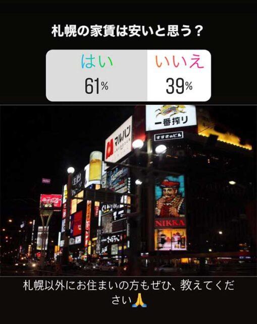 札幌の家賃は安いと思う?に関するアンケート結果